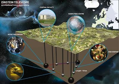 Los 7 Grandes Europeos de la Astrofísica