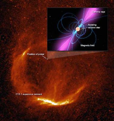 Ilustración de un púlsar y la ubicación en la remanente de supernova CTA 1