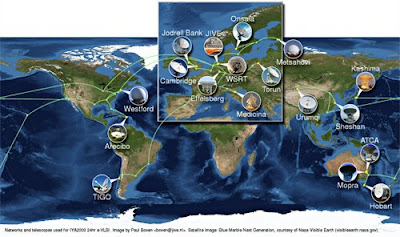 Mapa coon la localización de los instrumentos y redes de la demostración en la apertura IYA 2009