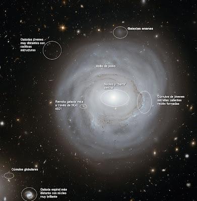 NGC 4921 con anotaciones