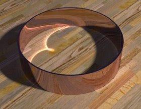 Cáustica en anillo