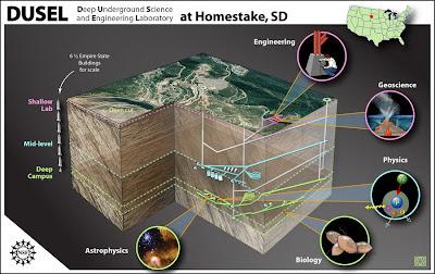 Ilustración de DUSEL en Homestake