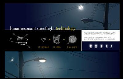 La tecnología de las Lunar-Resonant Streetlights