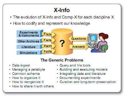 x-info vs comp-info