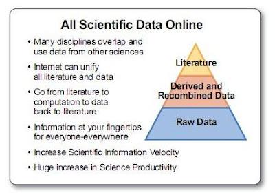 Todos los datos online