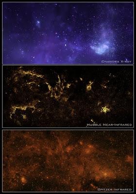 Tres longitudes de onda del centro galáctico