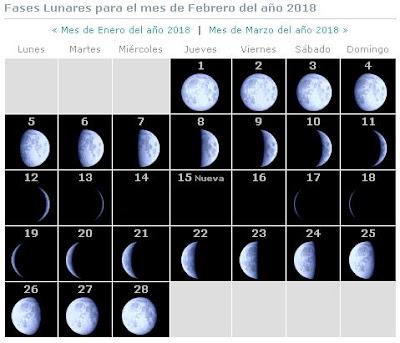 Luna negra en febrero 2018