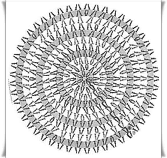 crochetganchillo circulo tejidos crochet para una boina o gorrito