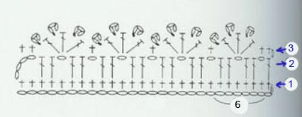 patrones de o tejer puntillas para servilletas graffiti