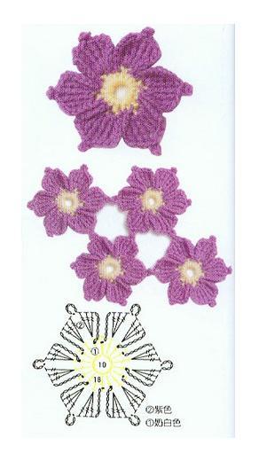 Graficos a crochet de flores tejidas