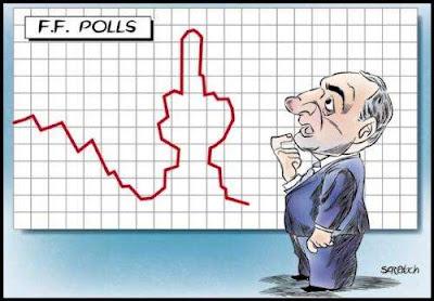 Chiste gráfico: Encuesta de politicos.