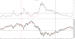 Average true range based trading system