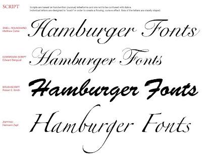 letters of the alphabet in cursive. Cursive+letters+alphabet