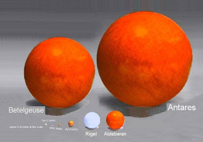 how big is earth and sun