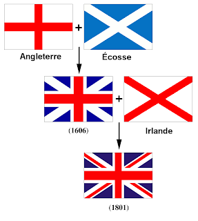 Lettere 2 c geografia union jack la bandiera del regno for Unito lettere