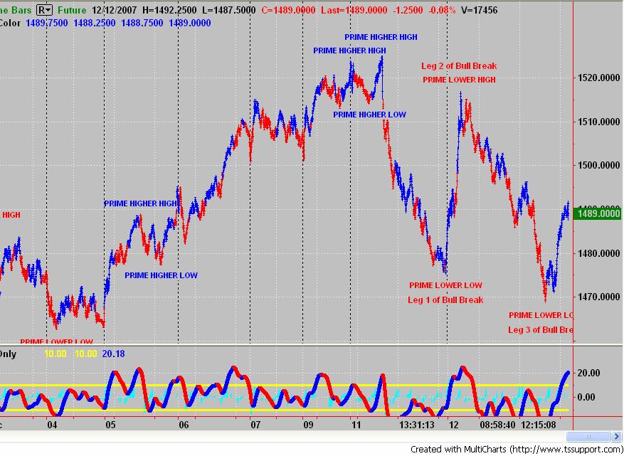 [ES+TREND+Chart.png]