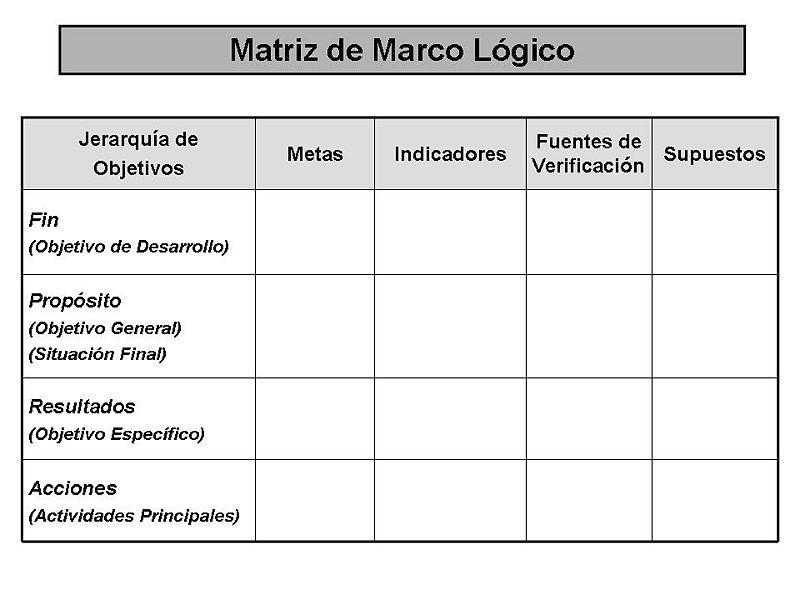 Modelos de evaluacion - Scribd