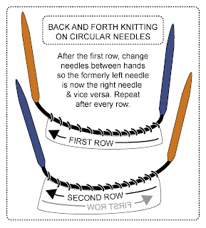 How To Knit Stitch On Circular Needles : TECHknitting: Flat knitting (back and forth) on circular needles--how and why