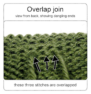 view of ends on back--overlap method of joining yarn