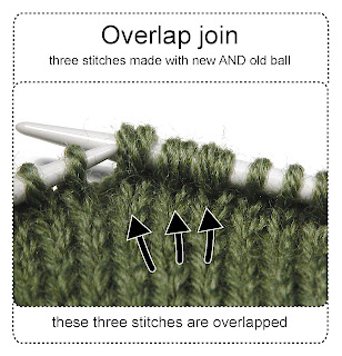 three stitches made with old ball and new ball