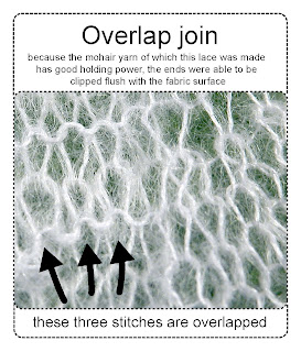 overlap join hides in loose lacy fabric