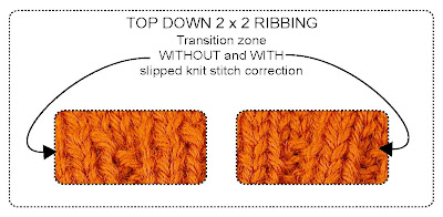 top down 2x2 ribbing