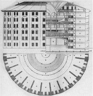 El panóptico, una prisión sin rincones