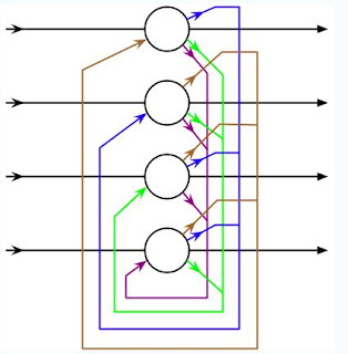 hopfield network neural thesis Neural network introduction neural networks have seen an explosion of  a hopfield network is a type of repeated man made neural network that john hopfield.
