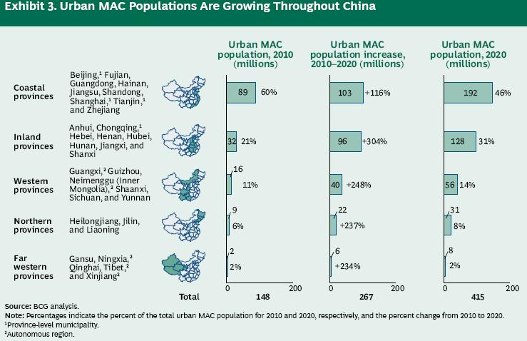 bcg in china I am a senior partner and managing director in bcg's hong kong office, and i lead bcg greater china i work at the forefront of the most dynamic profession in china, consulting i am passionate about strategy and have deep expertise related to the chinese consumer.