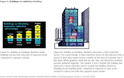 100 Floors Level 78 Guide