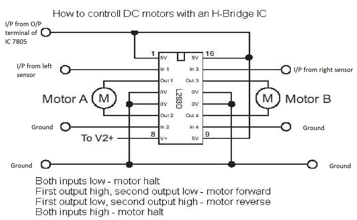Unleash That Tech Beast In You Build Your Own Line Follower Dc Motor Forward And Reverse Circuit Of The Left Sensor Output Right To Pins Marked As In1 In3 Respectively Shown Sketch Titled How Control Motors