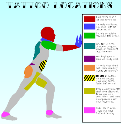 Via Luke McKinney at Cracked, what does your tattoo location say about you?