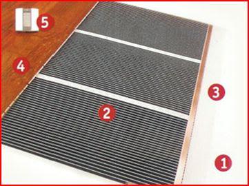 Calefaccion radiante por folio electrico - Folio radiante electrico ...