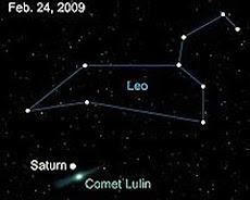 LA POSIZIONE ASTRONOMICA DELLA COMETA LULIN