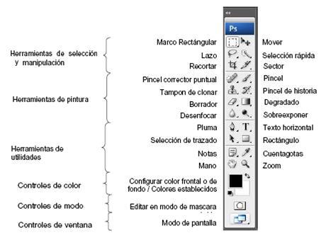 Colegio don bosco altamira inform tica conceptos - Herramientas de photoshop ...