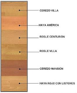 Carpinteria nazaret tipos de madera for Tipos de muebles de madera