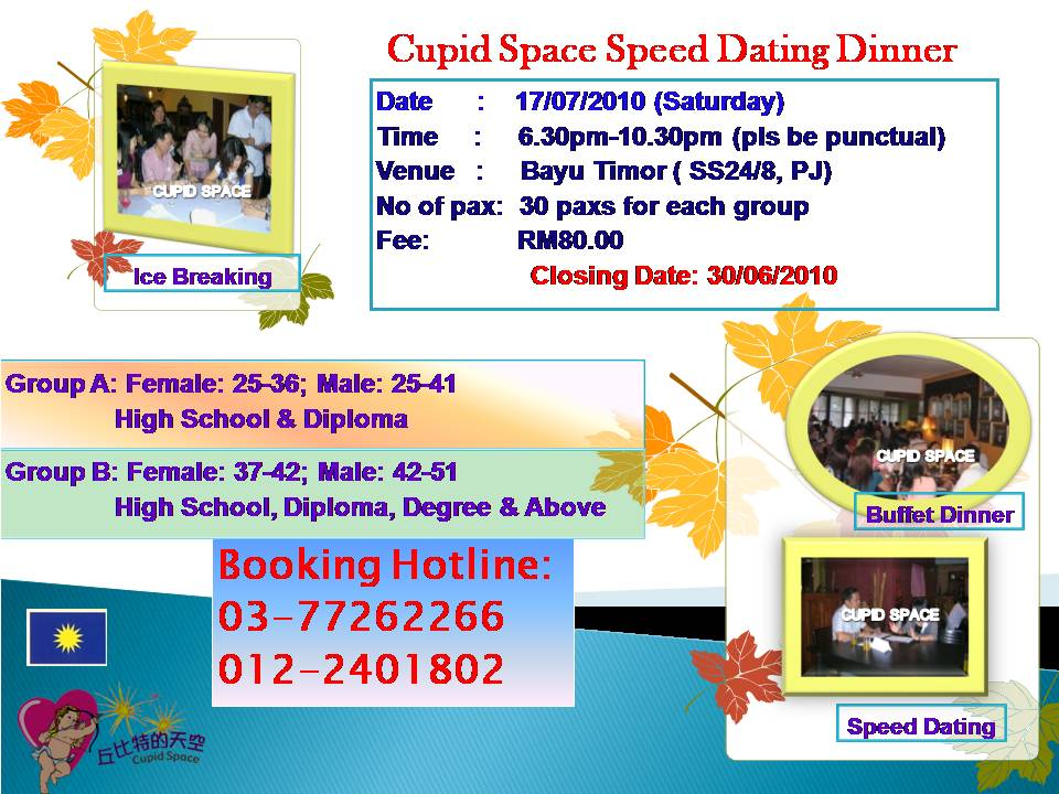 Cupid speed dating malaysia-in-Galatea