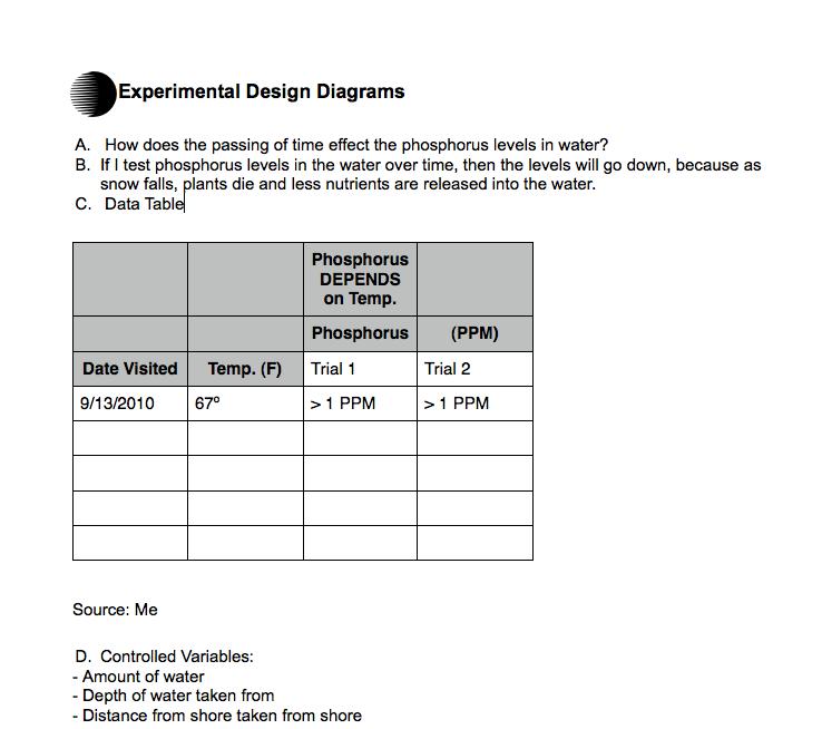 Matt's Biology 2 Project: First Experimental Design Diagram