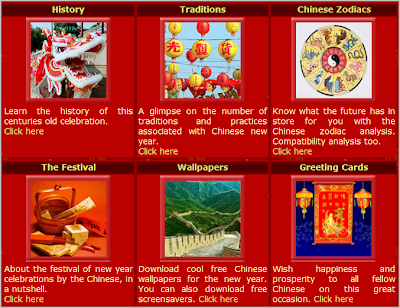 differs from the western calender the chinese calender the beginning of a chinese new year changes every year on dates ranging between late january and