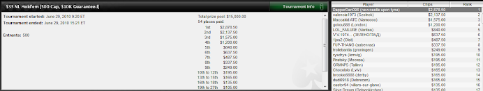 1/500 for $2.9k again!!!