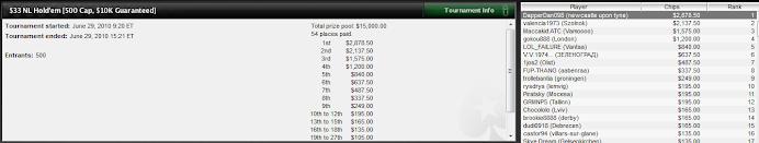 1/500 for $2.9k again!!!
