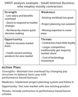 swot analysis for mcdonalds malaysia Swot analysis of mcdonalds provides a basis for crafting a strategy that capitalizes on the company's resources, while taking advantage of the best opportunities, and defending against the threats to its well being.