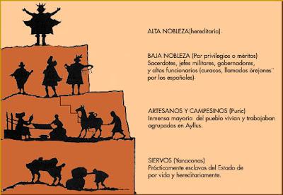La sociedad Maya