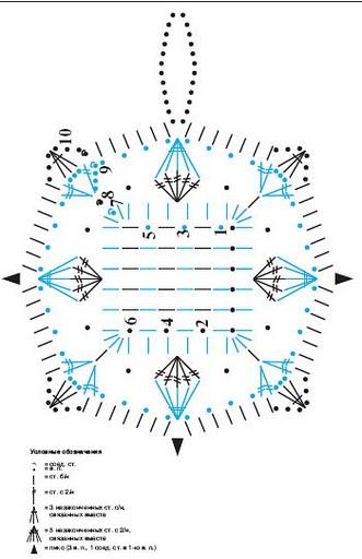 Прихватки снежинка крючком схемы