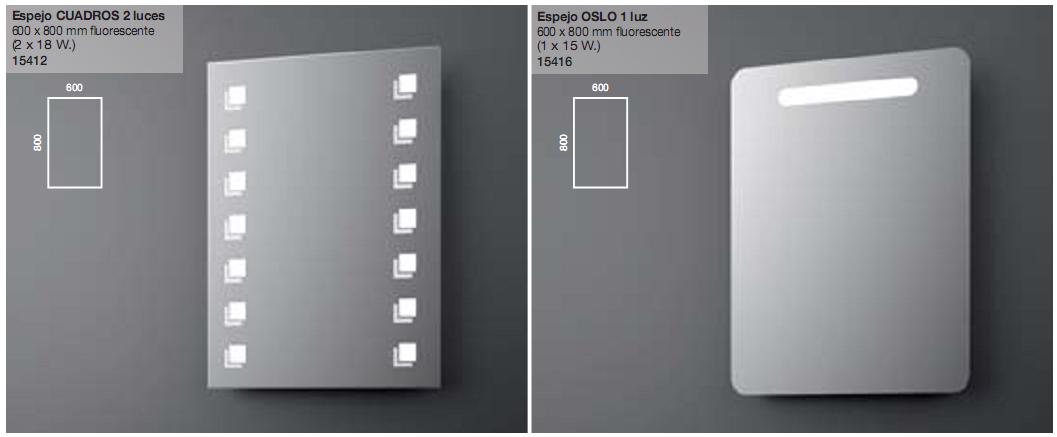 Espejos con luz fluorescente reformas guaita for Espejo 5mm precio