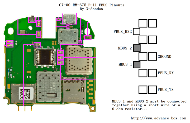 nokia x2 00 pinout. C7-00 RM-675 FBUS Pin-out by
