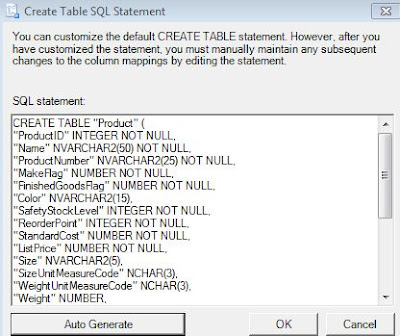 Sql troubles sql server to oracle data export second for Sql table design query