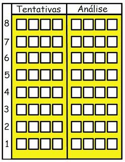 Desafio - matemática - Jogo da senha