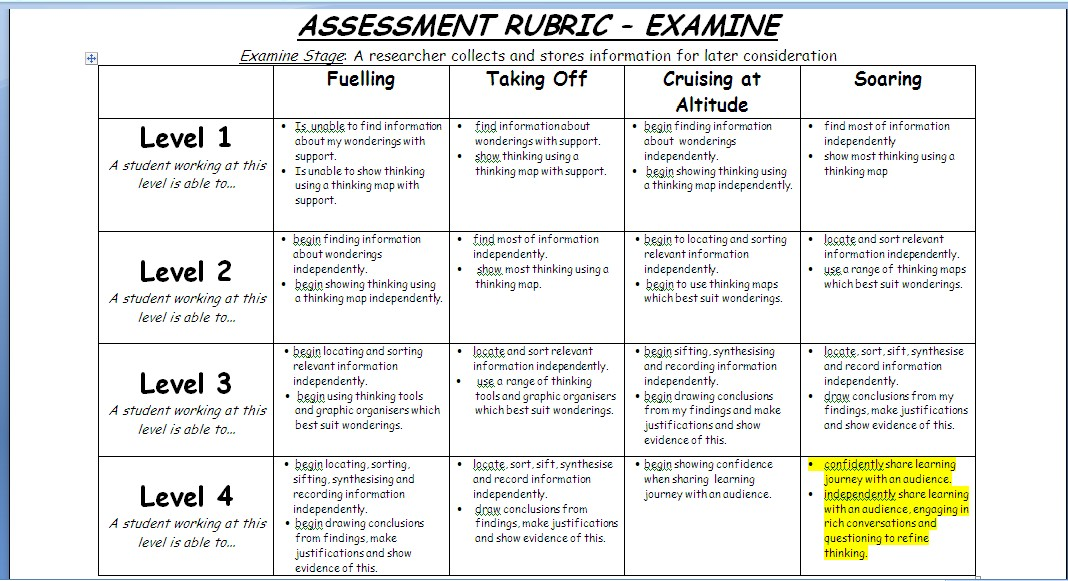 rubric for writing an expository essay