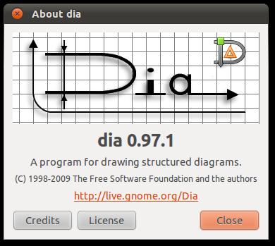 Adeeology ubuntu membuat diagram flowchart dengan dia ubuntu membuat diagram flowchart dengan dia diagram editor ccuart Image collections